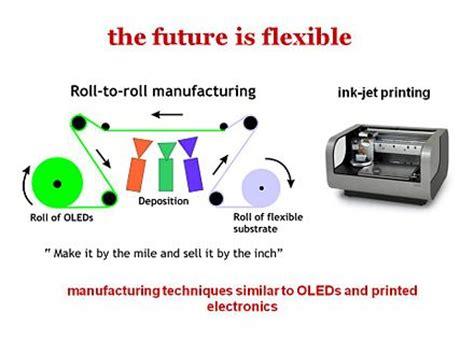 printable electronics flexibility for the future solar technologies
