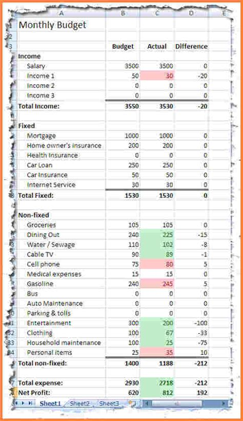 Home Monthly Budget Spreadsheet by 8 Home Monthly Budget Spreadsheet Excel Spreadsheets