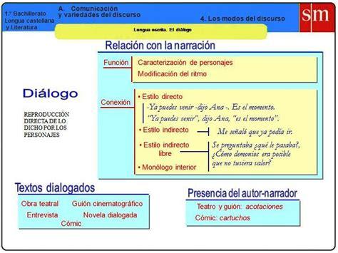 cat 225 logo literatura e primaria 2014 web by edelvives gelv page 186 issuu di 225 logo bit 225 cora de lengua