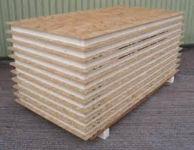 Sip Panels For Sale Home Structural Insulated Panels Sips Panelsuk Com
