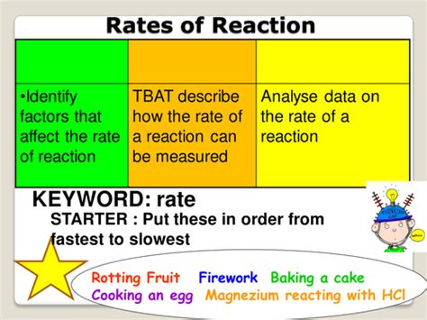 tutorial questions on rate of reaction chemistry measuring reaction rates by jamjar87