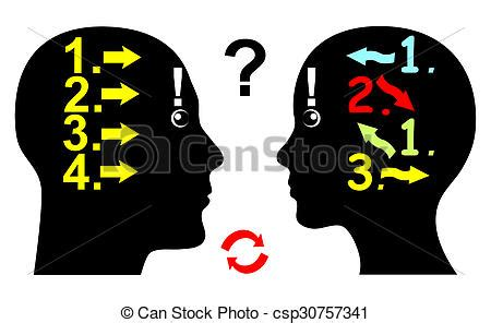 thought pattern en francais difference in logical thinking man and woman differ in