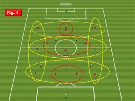 tactica del futbol sala la t 225 ctica del f 250 tbol como utilizar el sistema 1 4 3 3