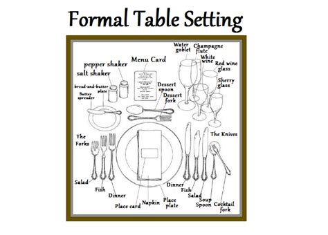 Formal Table Settings Home For The Holidays Table Settings And Sideboards Places In The Home