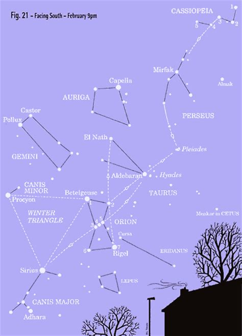 journey to constellation station books skymaps recommended astronomy books and products
