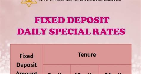 new year fixed deposit promotion singapore savings account rates fd promo sing