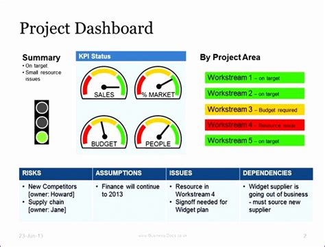 excel project management template   excel