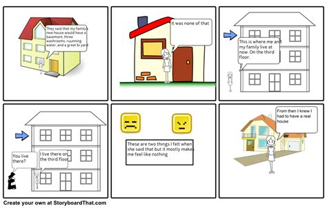 Printable The House On Mango Street | the house on mango street storyboard storyboard