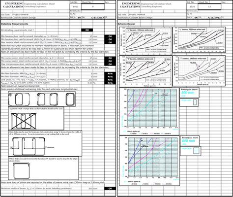 Concrete Column Design Spreadsheet by Reinforced Concrete Beam Design To Bs8110 Premium