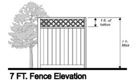 extending chain link fence height fences