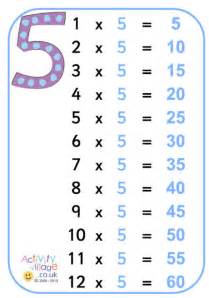 5 Multiplication Table by 5 Times Tables Worksheet Myideasbedroom