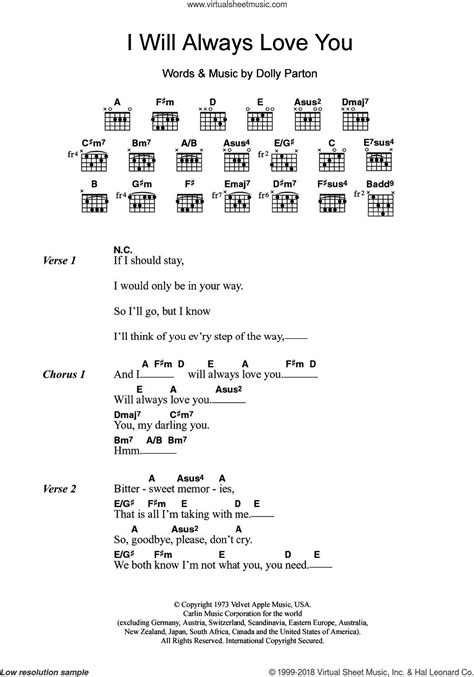 Dolly parton guitar chords