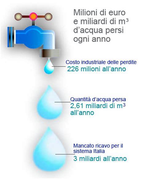quanto costa l acqua rubinetto le domande pi 249 frequenti neptune water leaks sat