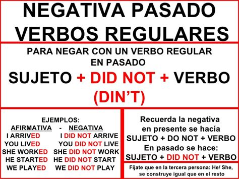preguntas en pasado simple con wh y did ingl 233 s verbos regularespasado negativa interrogativa