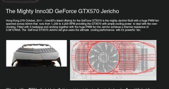 kfa2 nvidia gtx 570 can drive four displays simultaneously