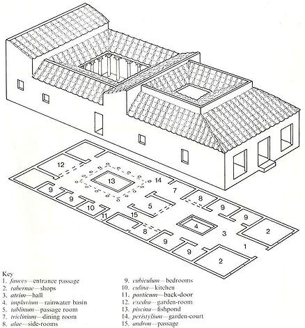 roman domus floor plan andrew malone the roman domus as a caribbean urban