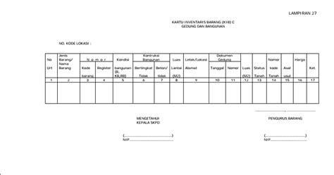 contoh format perincian penerimaan barang inventaris contoh bentuk kartu inventaris barang kib c gedung dan