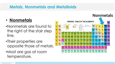 printable periodic table metals nonmetals metalloids list of synonyms and antonyms of the word metalloids