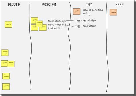 scrum spreadsheet template scrum spreadsheet template yaruki up info