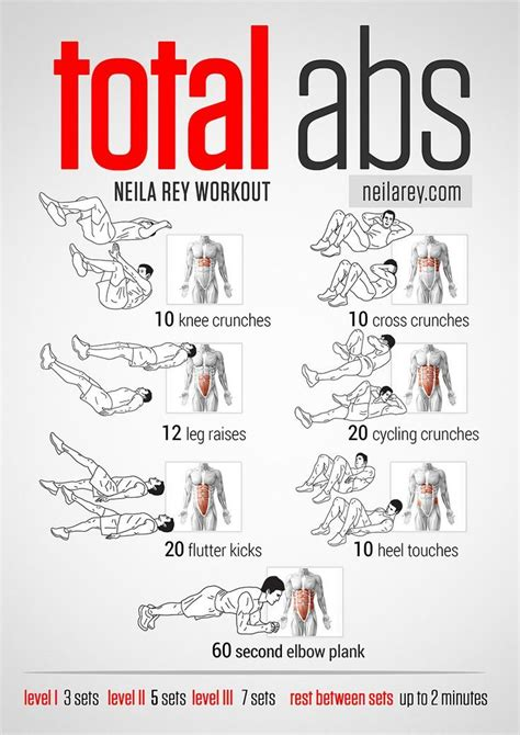 whittle your middle with the all abs workout ab routine 10 minute abs and get abs