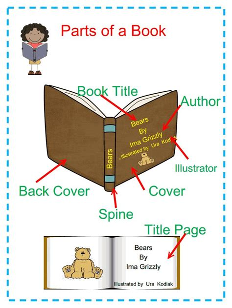 Parts Of Book Report In by 1000 Images About 1st Grade Library On Research Report Library Skills And Book Posters