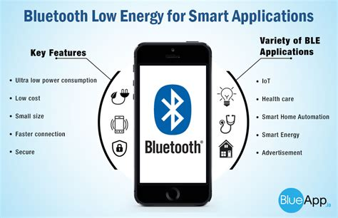 bluetooth smart bluetooth low energy ble bluetooth bluetooth low energy provides new opportunities to smart