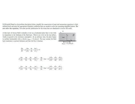 Credit Impulse Formula Based On The Problem Description Below Simplify T Chegg