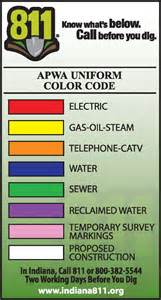 utility color codes indiana811 what s below call before you dig