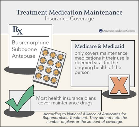 Https Www Promises Treatment Programs Suboxone Maintenance Detox by Types Of Health Insurance Coverage For Addiction