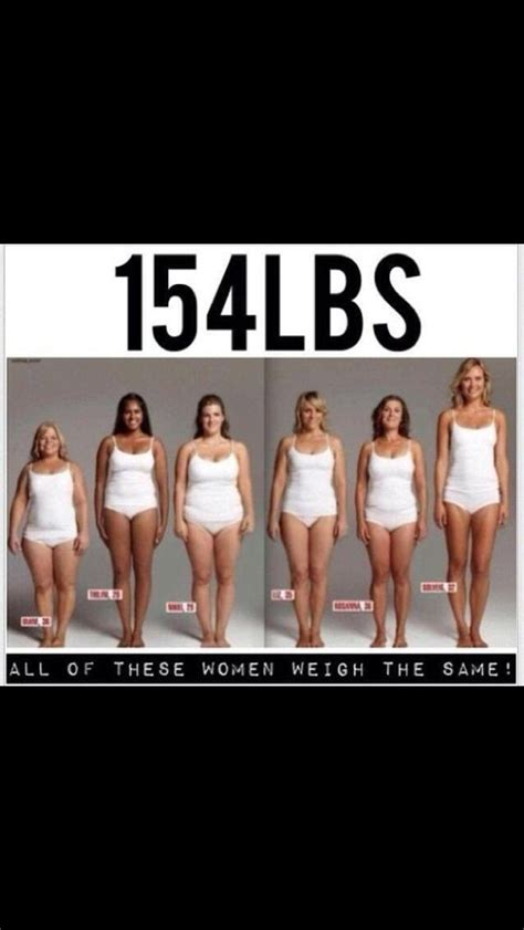 The Weight Is by All These Weigh The Same Weight Is Just A Number