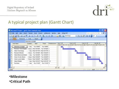 dissertation tools dissertation project management tools