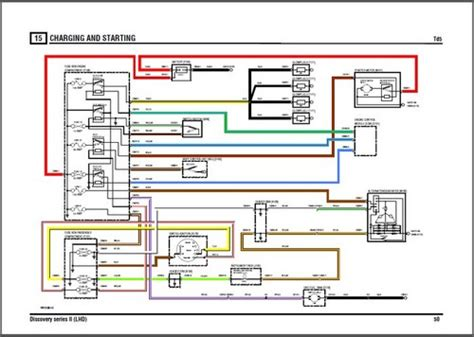 land rover discovery 2 electrical wiring diagram downloa