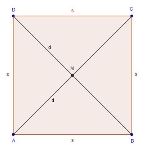 Beschriftung Quadrat allgemein