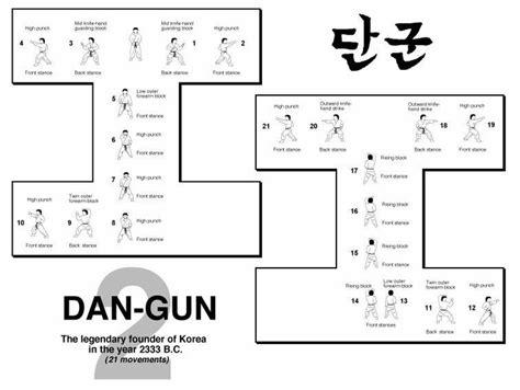 itf pattern history taekwondo forms itf diagrams dan gun diagram of itf