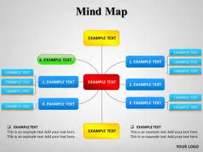 mind map template powerpoint free diagrams powerpoint templates diagrams ppt templates