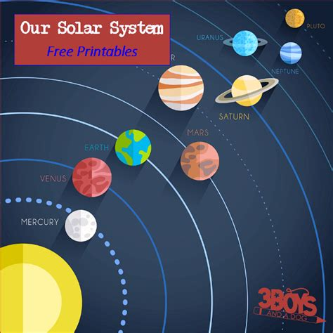 printable poster of the planets free solar system printables solar system solar and free