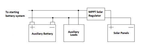 caravan solar panel wiring diagram 34 wiring diagram