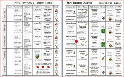 lesson plan template first grade lesson plans pinterest