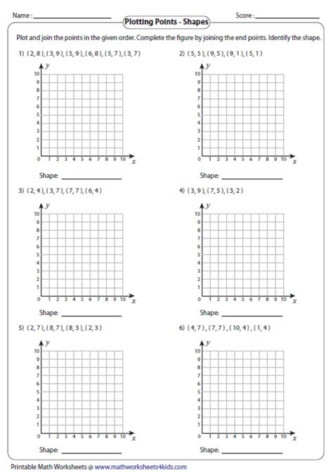 Plotting Points Worksheet