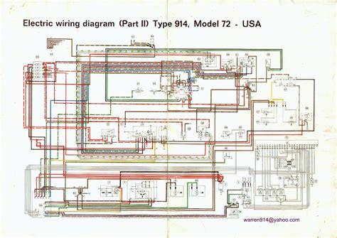 porsche 914 wiring identification color home network
