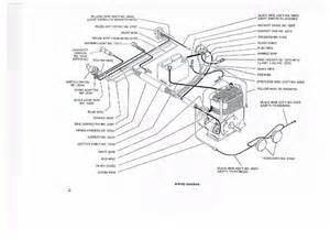 troy bilt lawn tractor solenoid wiring diagram troy get free image about wiring diagram