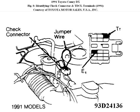 Toyota Camry Transmission Problems Transmission Problems On A 91 Toyota Camry Transmission