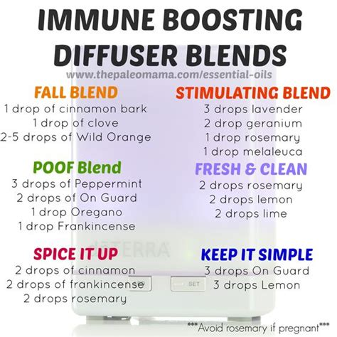 Diffuer Recipes For Detox by Immune Boosting Diffuser Blends Get Started Using