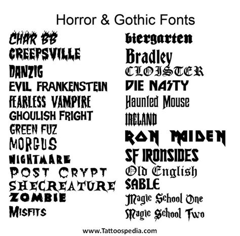 tattoo fonts most popular tony baxter