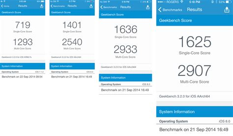 iphone 6 and 6 plus vs samsung htc and lg battle of the benchmarks imore