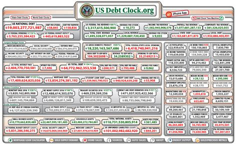 us national debt clock obama proposes record 4 1 trillion federal budget 2 6