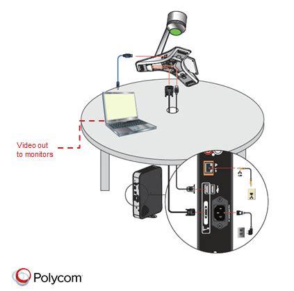 jual polycom cx5100 speak dan harga pt edhar vision indo