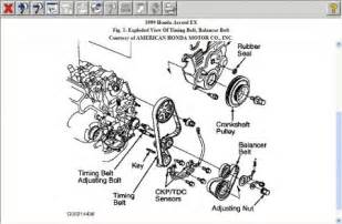 hiw to change an alternatir in a 2006 honda civic autos
