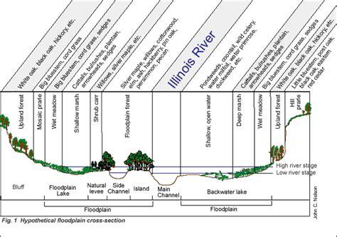 habitat company section 8 hna summary report habitat
