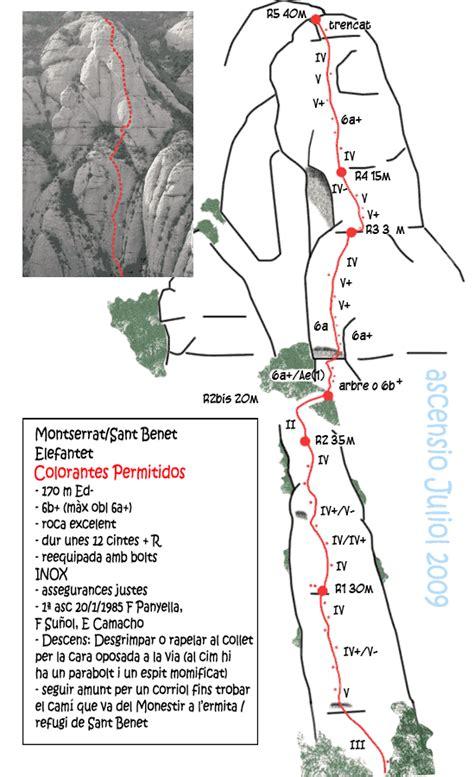 The Puretas Climb Via Colorantes Permitidos A L Elefantet Colorantes Permitidos L